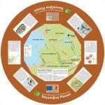 Informatiepaneel Staatsbosbeheer Reeuwijk